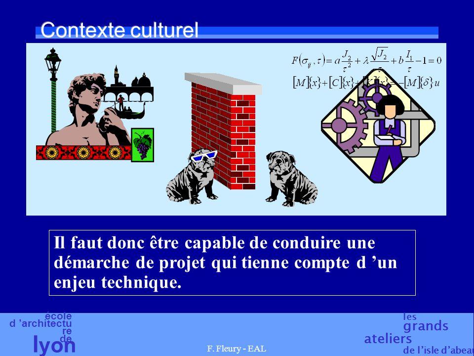 école d 'architectu re de l yon les grands ateliers de l'isle d'abeau F. Fleury - EAL Contexte culturel         uMxKxCxM   Il fau