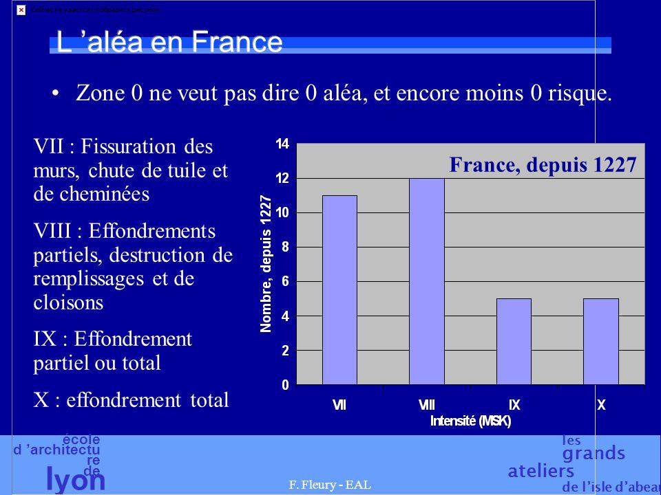 école d 'architectu re de l yon les grands ateliers de l'isle d'abeau F. Fleury - EAL L 'aléa en France Zone 0 ne veut pas dire 0 aléa, et encore moin