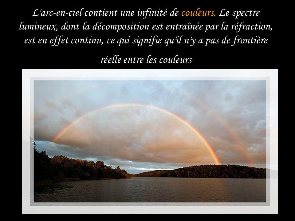 L arc-en-ciel contient une infinité de couleurs.
