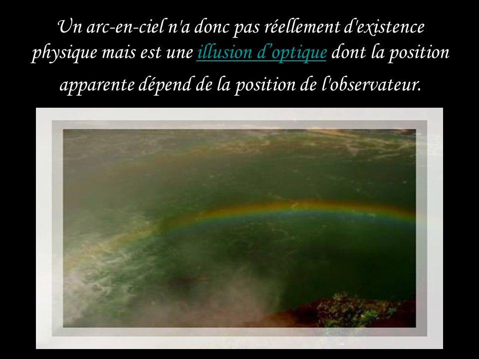 Un arc-en-ciel n a donc pas réellement d existence physique mais est une illusion d'optique dont la position apparente dépend de la position de l observateur.illusion d'optique