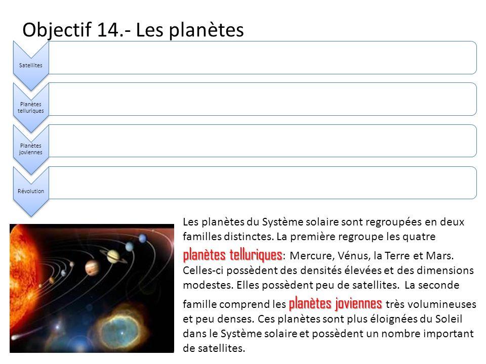 Objectif 14.- Les planètes Satellites Planètes telluriques Planètes joviennes Révolution planètes telluriques planètes joviennes Les planètes du Système solaire sont regroupées en deux familles distinctes.
