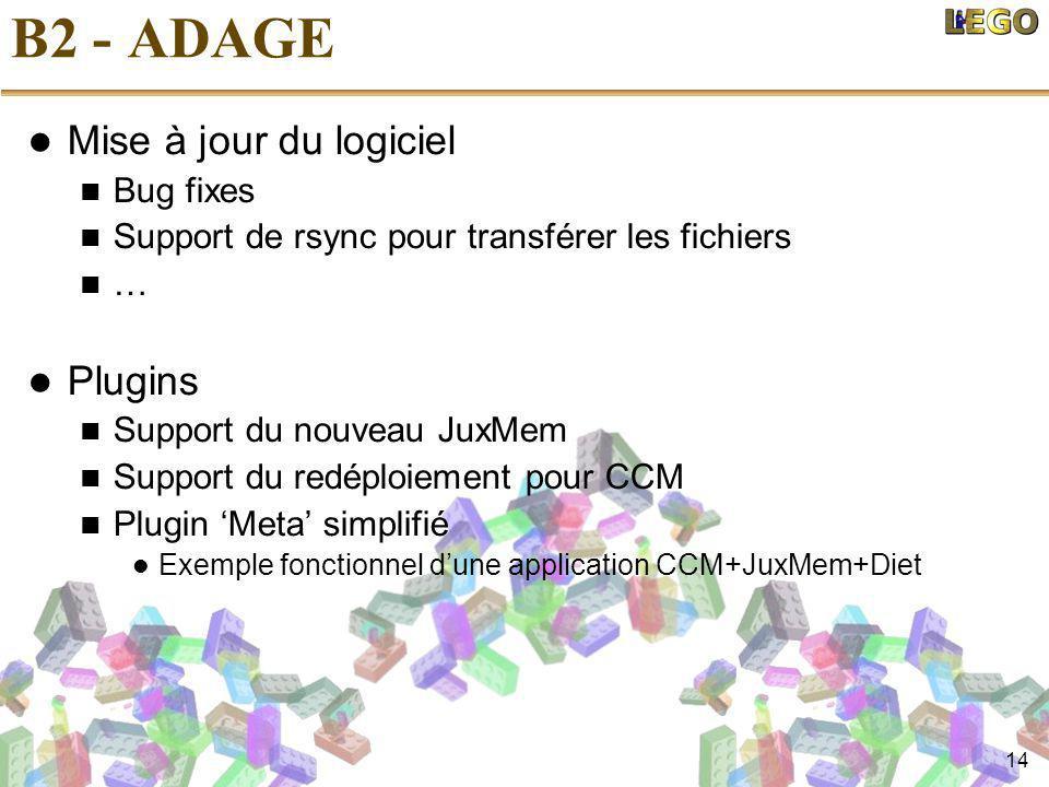 14 B2 - ADAGE Mise à jour du logiciel Bug fixes Support de rsync pour transférer les fichiers … Plugins Support du nouveau JuxMem Support du redéploiement pour CCM Plugin 'Meta' simplifié Exemple fonctionnel d'une application CCM+JuxMem+Diet