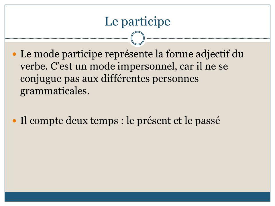 Le participe Le mode participe représente la forme adjectif du verbe. C'est un mode impersonnel, car il ne se conjugue pas aux différentes personnes g