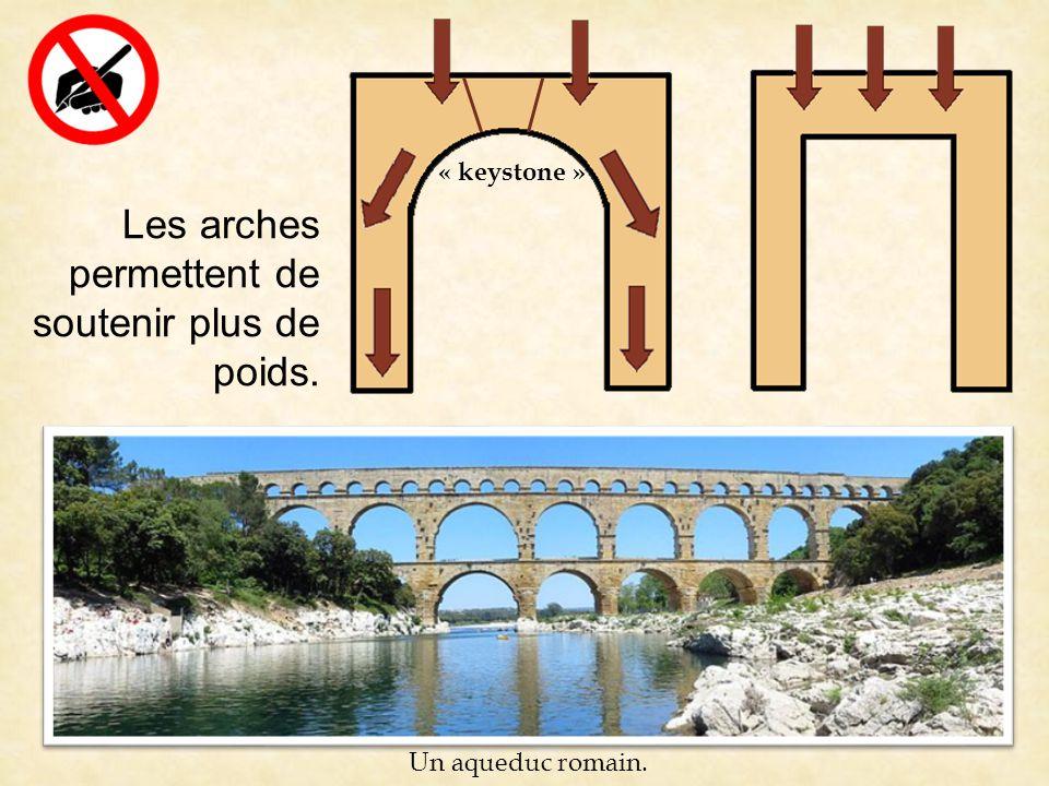 Les arches permettent de soutenir plus de poids. Un aqueduc romain. « keystone »