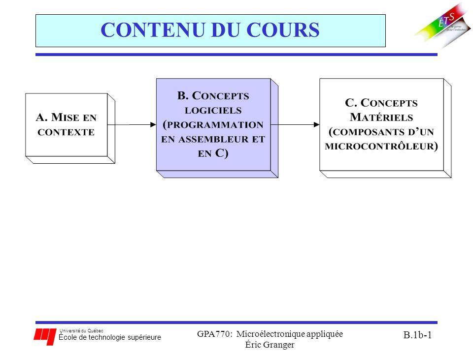 Université du Québec École de technologie supérieure GPA770: Microélectronique appliquée Éric Granger B.1b-1 CONTENU DU COURS