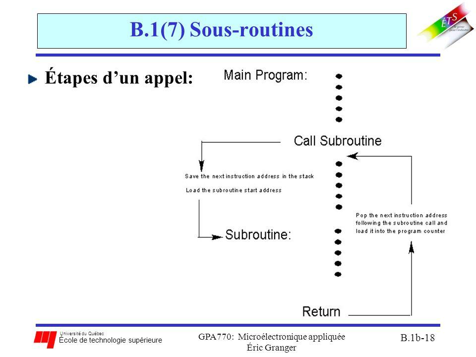 Université du Québec École de technologie supérieure GPA770: Microélectronique appliquée Éric Granger B.1b-18 B.1(7) Sous-routines Étapes d'un appel:
