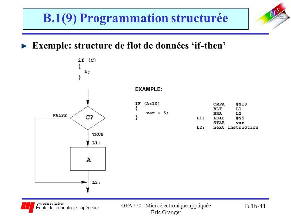 Université du Québec École de technologie supérieure GPA770: Microélectronique appliquée Éric Granger B.1b-41 B.1(9) Programmation structurée Exemple: structure de flot de données 'if-then'