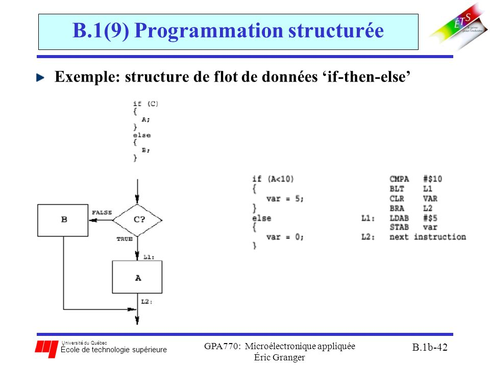 Université du Québec École de technologie supérieure GPA770: Microélectronique appliquée Éric Granger B.1b-42 B.1(9) Programmation structurée Exemple: structure de flot de données 'if-then-else'