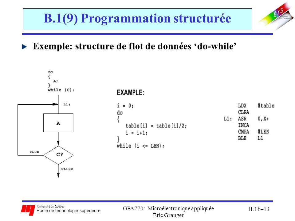 Université du Québec École de technologie supérieure GPA770: Microélectronique appliquée Éric Granger B.1b-43 B.1(9) Programmation structurée Exemple: structure de flot de données 'do-while'