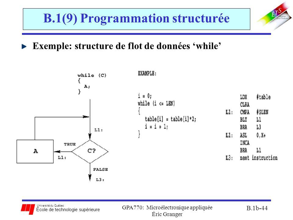 Université du Québec École de technologie supérieure GPA770: Microélectronique appliquée Éric Granger B.1b-44 B.1(9) Programmation structurée Exemple: structure de flot de données 'while'
