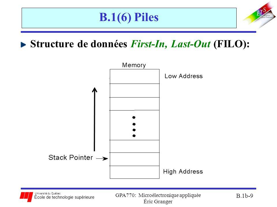 Université du Québec École de technologie supérieure GPA770: Microélectronique appliquée Éric Granger B.1b-9 B.1(6) Piles Structure de données First-In, Last-Out (FILO):