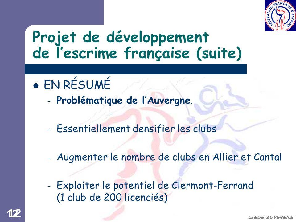 12 LIGUE AUVERGNE Projet de développement de l'escrime française (suite) EN RÉSUMÉ – Problématique de l'Auvergne.