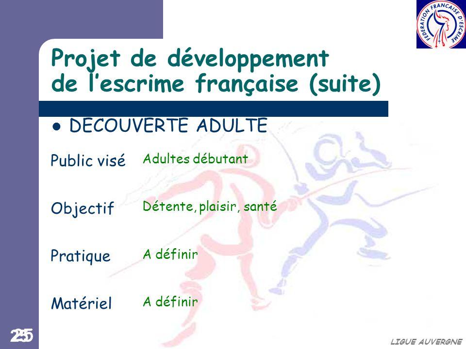 25 LIGUE AUVERGNE Projet de développement de l'escrime française (suite) DECOUVERTE ADULTE Public visé Adultes débutant Objectif Détente, plaisir, santé Pratique A définir Matériel A définir