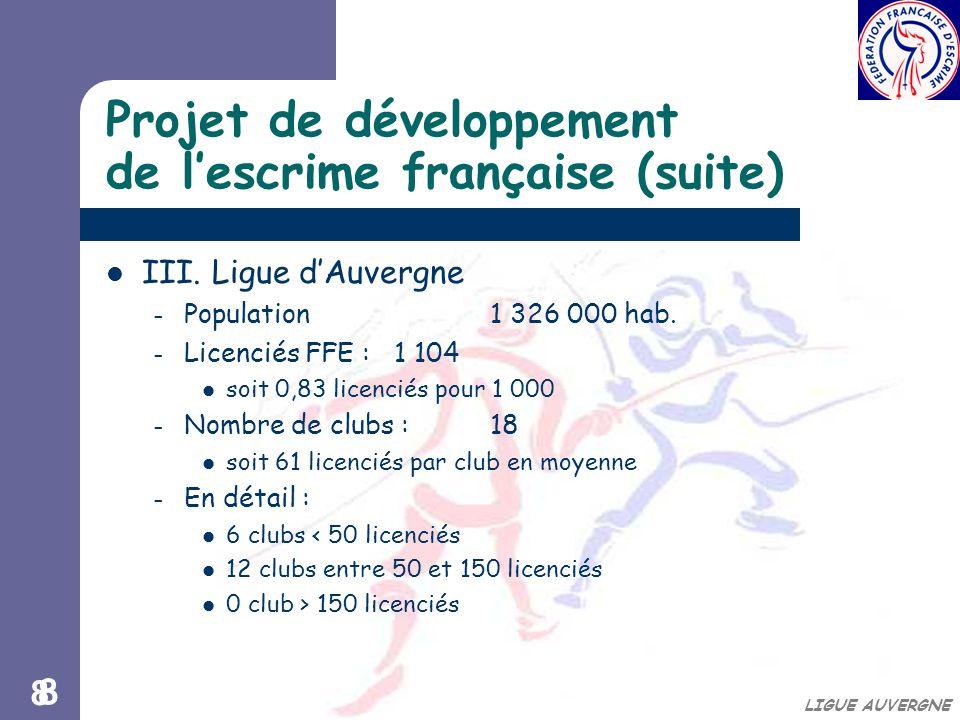 88 LIGUE AUVERGNE Projet de développement de l'escrime française (suite) III.