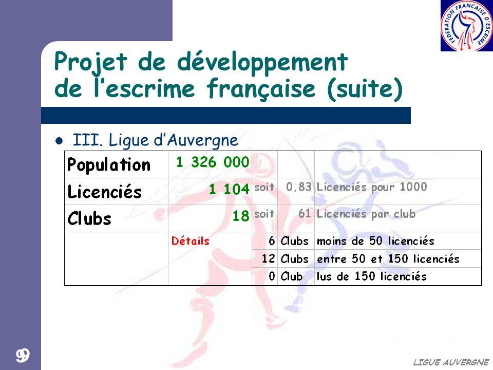 99 LIGUE AUVERGNE Projet de développement de l'escrime française (suite) III. Ligue d'Auvergne