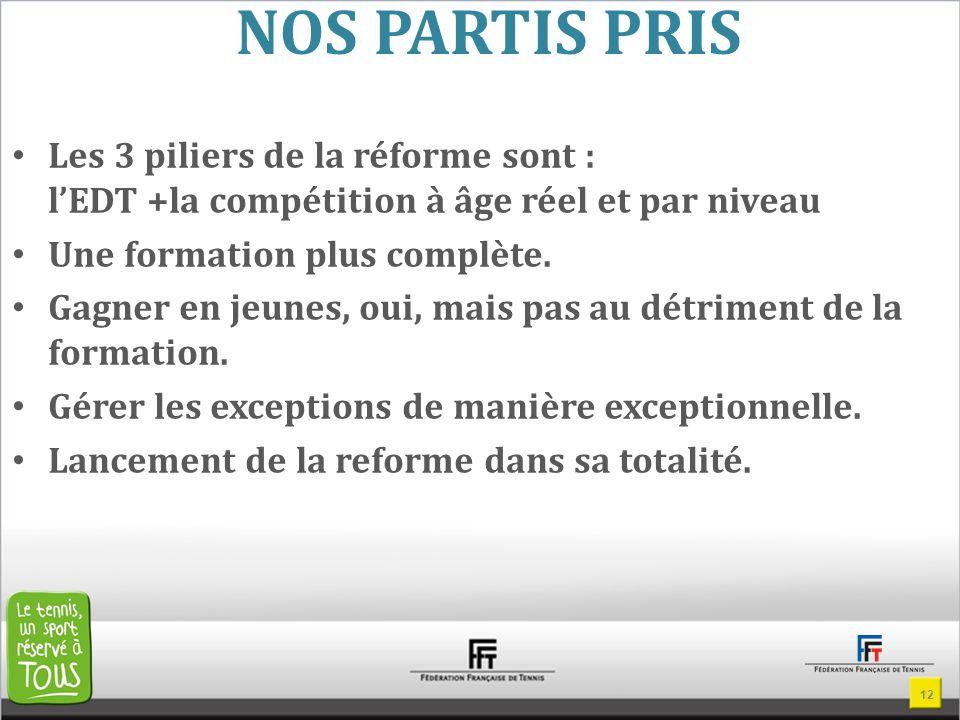 NOS PARTIS PRIS Les 3 piliers de la réforme sont : l'EDT +la compétition à âge réel et par niveau Une formation plus complète.