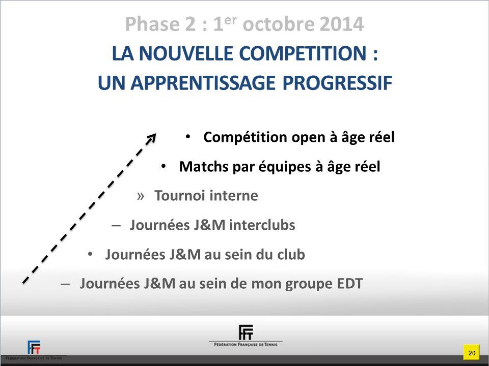 Compétition open à âge réel Matchs par équipes à âge réel » Tournoi interne – Journées J&M interclubs Journées J&M au sein du club – Journées J&M au sein de mon groupe EDT Phase 2 : 1 er octobre 2014 LA NOUVELLE COMPETITION : UN APPRENTISSAGE PROGRESSIF 20