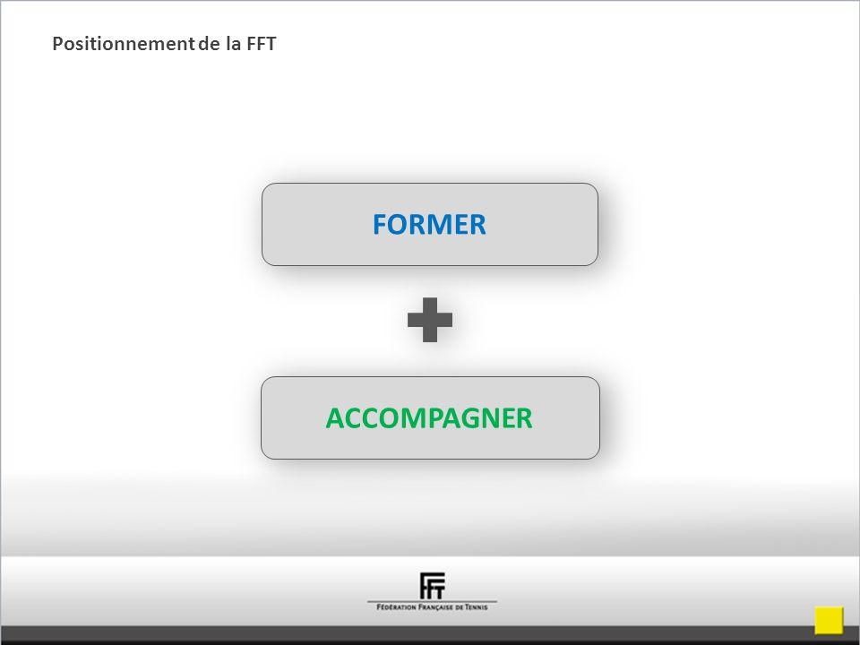 Positionnement de la FFT FORMER ACCOMPAGNER