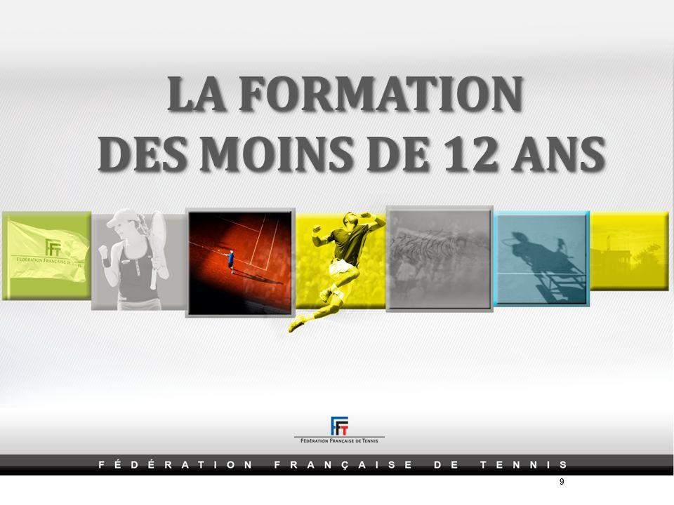 LA FORMATION DES MOINS DE 12 ANS 9