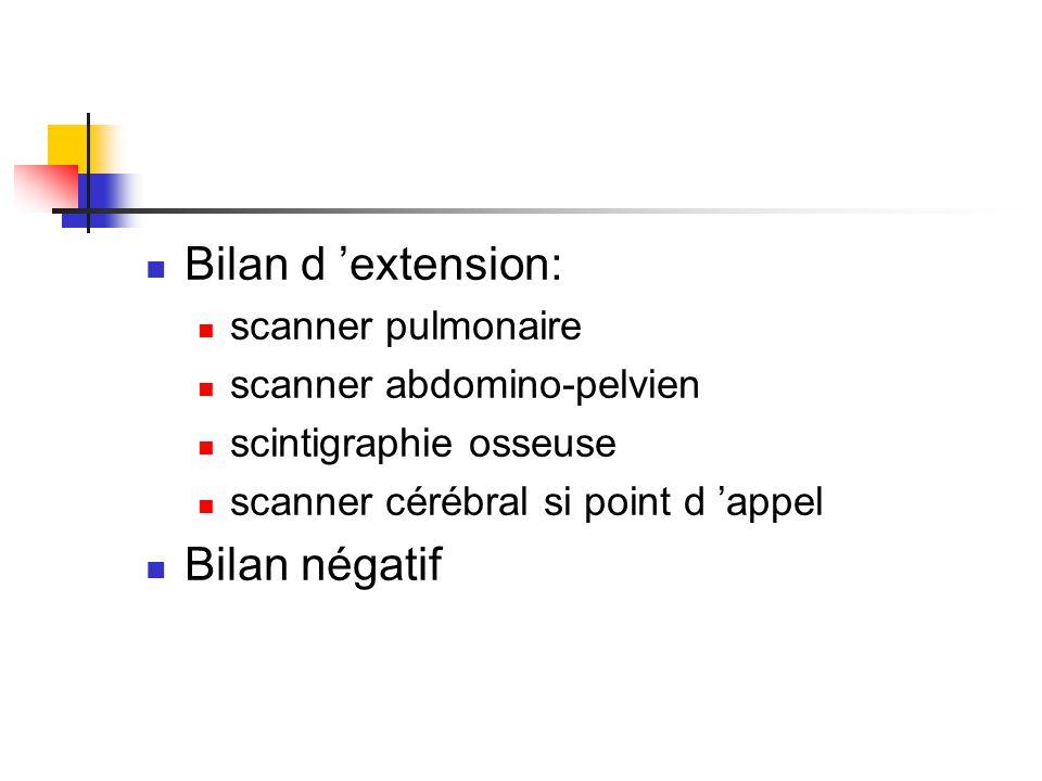 Bilan d 'extension: scanner pulmonaire scanner abdomino-pelvien scintigraphie osseuse scanner cérébral si point d 'appel Bilan négatif