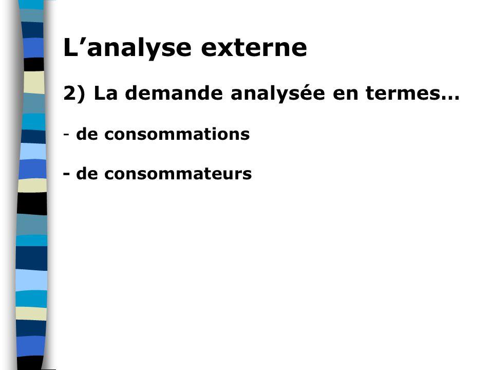 L'analyse externe 2) La demande analysée en termes… - de consommations - de consommateurs