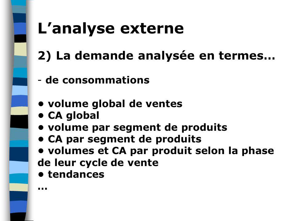 L'analyse externe 2) La demande analysée en termes… - de consommations volume global de ventes CA global volume par segment de produits CA par segment de produits volumes et CA par produit selon la phase de leur cycle de vente tendances …