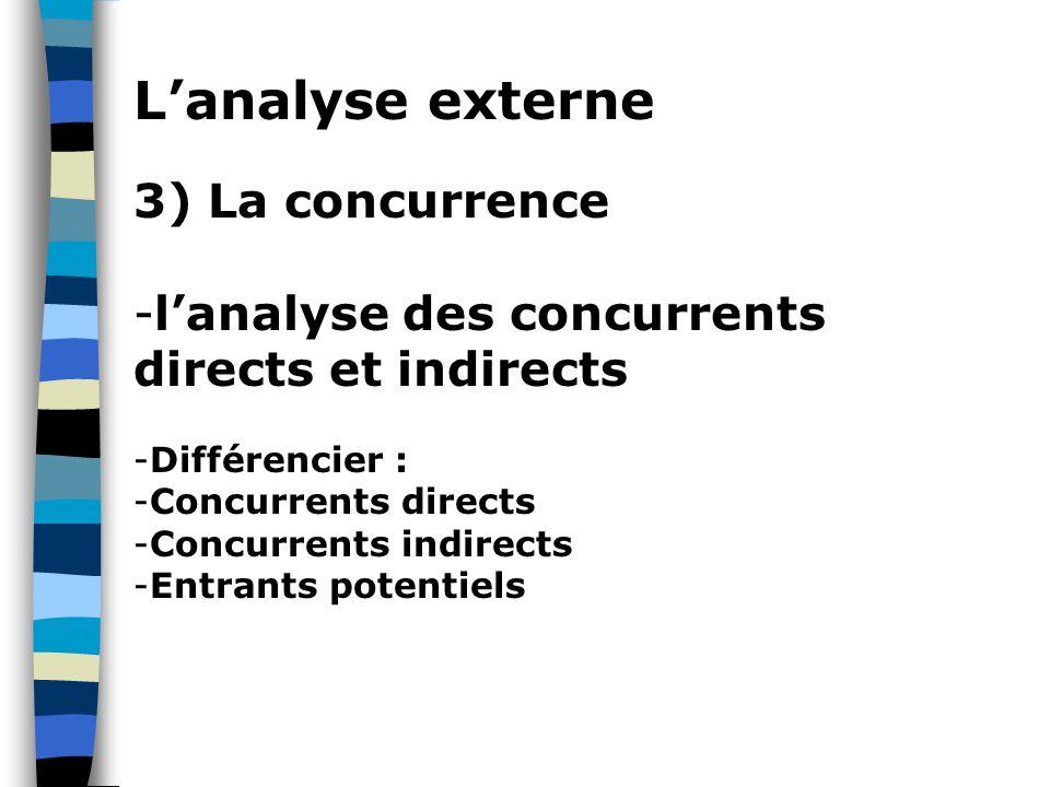 L'analyse externe 3) La concurrence -l'analyse des concurrents directs et indirects -Différencier : -Concurrents directs -Concurrents indirects -Entrants potentiels