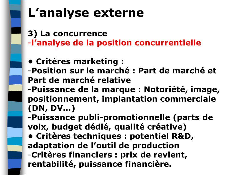 L'analyse externe 3) La concurrence -l'analyse de la position concurrentielle Critères marketing : -Position sur le marché : Part de marché et Part de