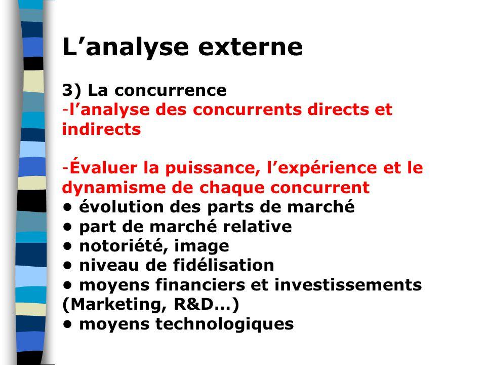 L'analyse externe 3) La concurrence -l'analyse des concurrents directs et indirects -Évaluer la puissance, l'expérience et le dynamisme de chaque concurrent évolution des parts de marché part de marché relative notoriété, image niveau de fidélisation moyens financiers et investissements (Marketing, R&D…) moyens technologiques