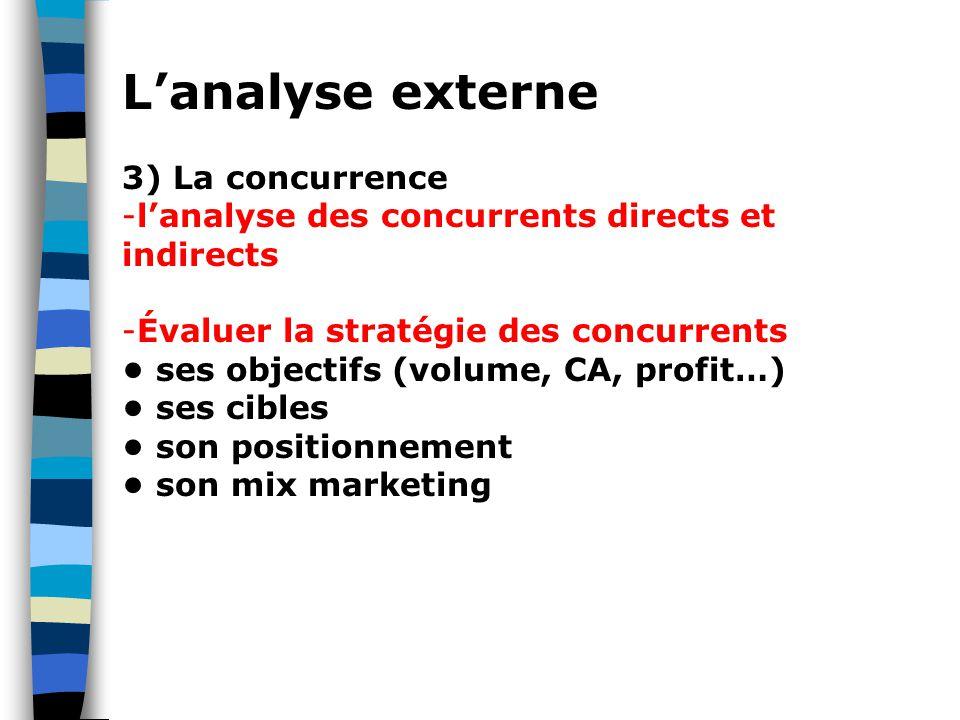L'analyse externe 3) La concurrence -l'analyse des concurrents directs et indirects -Évaluer la stratégie des concurrents ses objectifs (volume, CA, profit…) ses cibles son positionnement son mix marketing