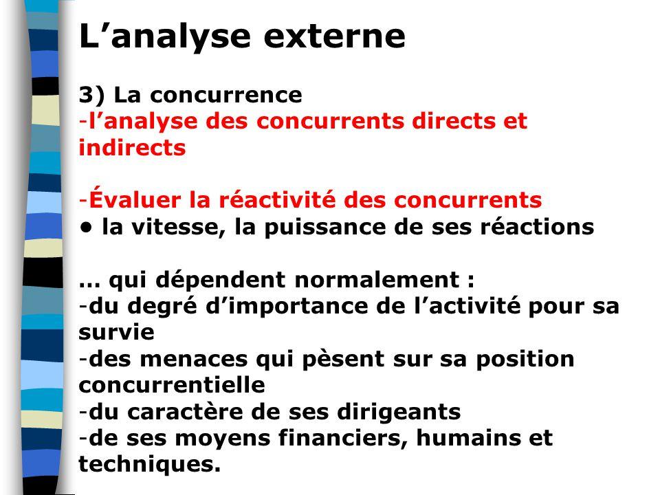 L'analyse externe 3) La concurrence -l'analyse des concurrents directs et indirects -Évaluer la réactivité des concurrents la vitesse, la puissance de