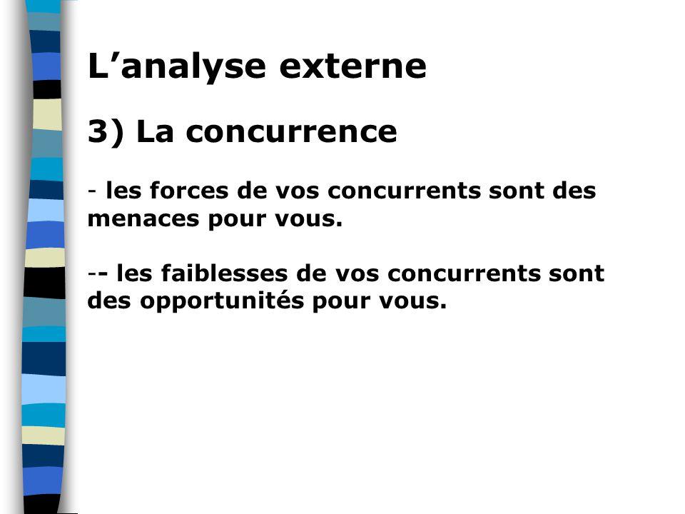 L'analyse externe 3) La concurrence - les forces de vos concurrents sont des menaces pour vous. -- les faiblesses de vos concurrents sont des opportun