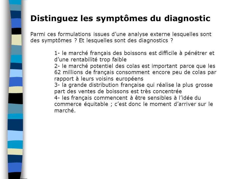 Distinguez les symptômes du diagnostic Parmi ces formulations issues d'une analyse externe lesquelles sont des symptômes ? Et lesquelles sont des diag