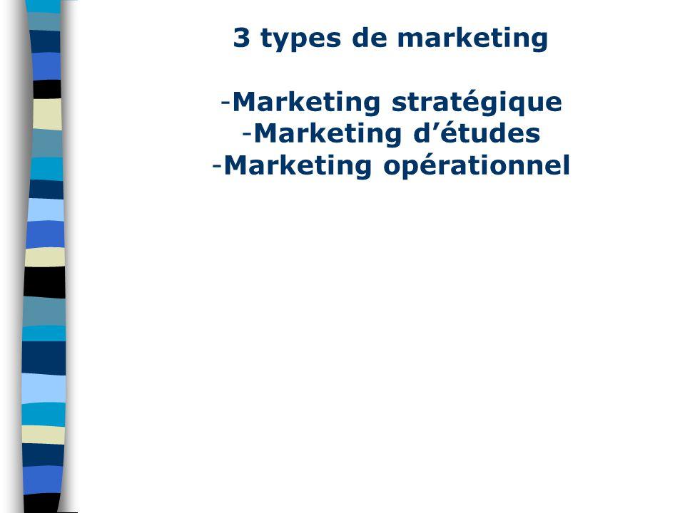 3 types de marketing -Marketing stratégique -Marketing d'études -Marketing opérationnel