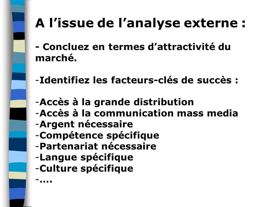 A l'issue de l'analyse externe : - Concluez en termes d'attractivité du marché. -Identifiez les facteurs-clés de succès : -Accès à la grande distribut