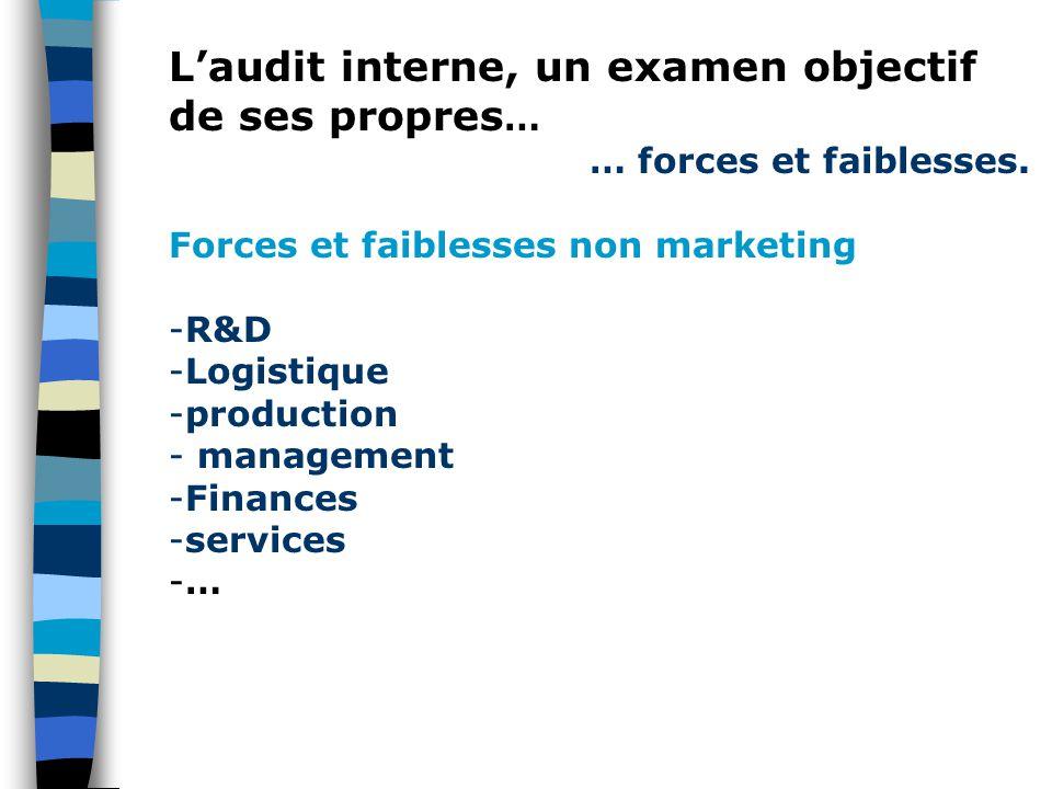 L'audit interne, un examen objectif de ses propres … … forces et faiblesses. Forces et faiblesses non marketing -R&D -Logistique -production - managem
