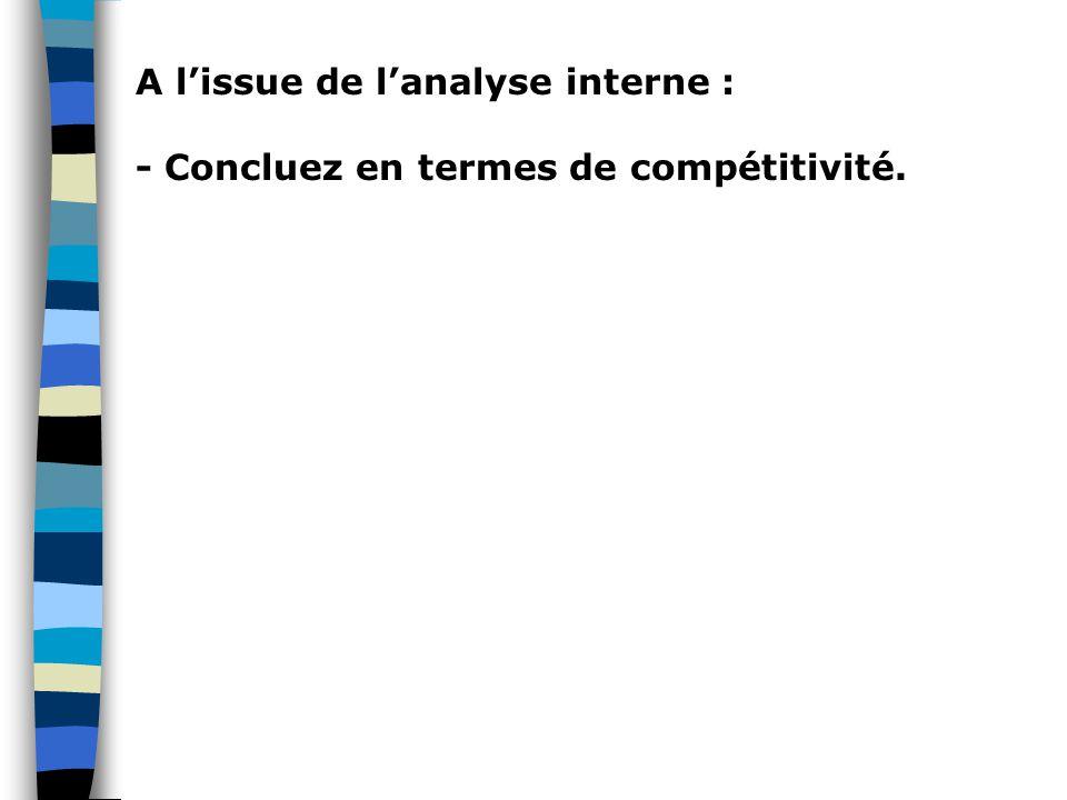A l'issue de l'analyse interne : - Concluez en termes de compétitivité.