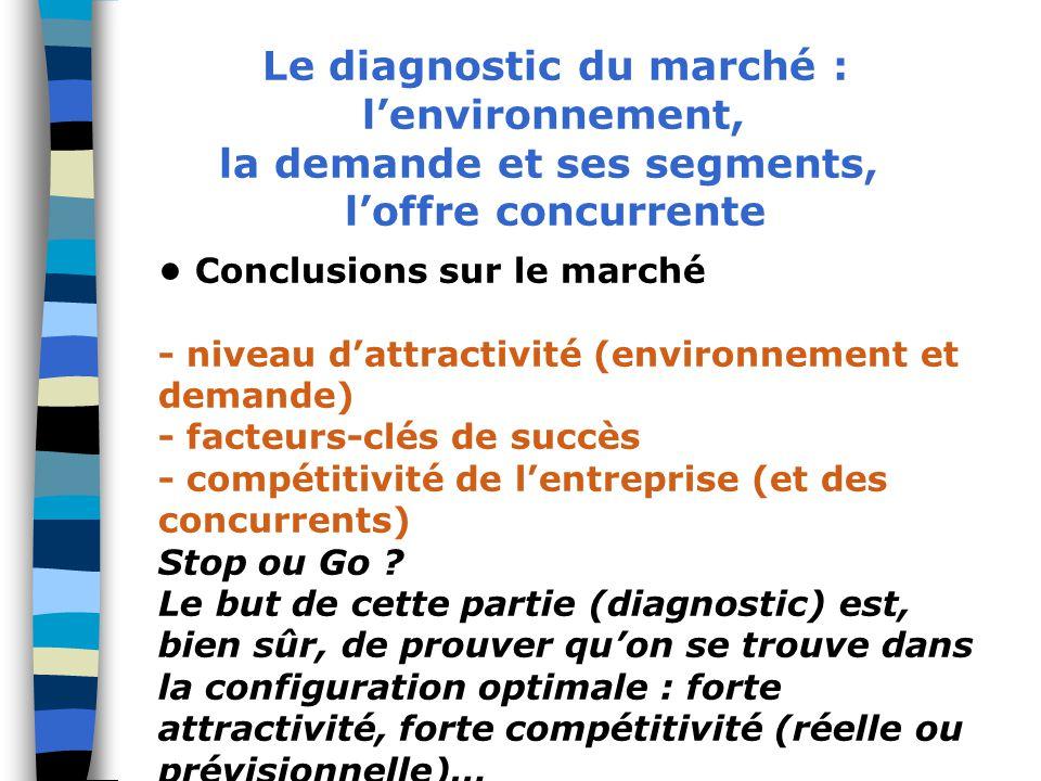 Conclusions sur le marché - niveau d'attractivité (environnement et demande) - facteurs-clés de succès - compétitivité de l'entreprise (et des concurrents) Stop ou Go .