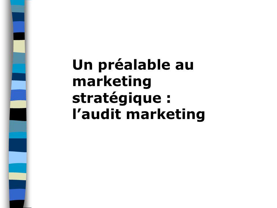 Un préalable au marketing stratégique : l'audit marketing