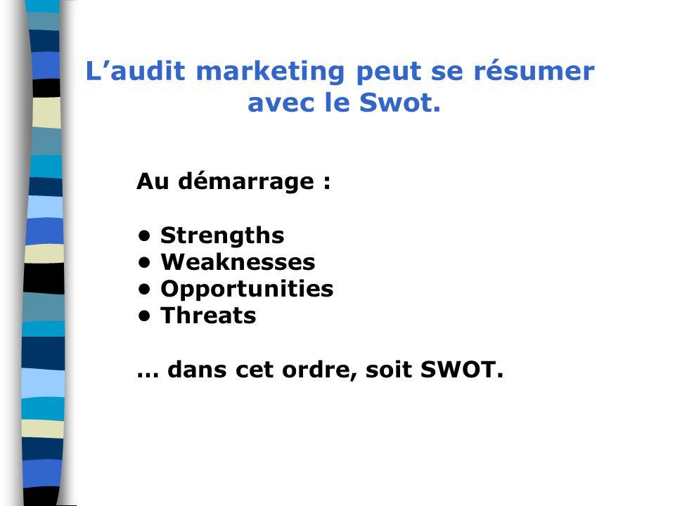 L'audit marketing peut se résumer avec le Swot. Au démarrage : Strengths Weaknesses Opportunities Threats … dans cet ordre, soit SWOT.