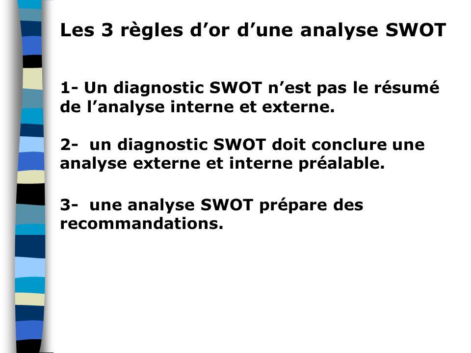 Les 3 règles d'or d'une analyse SWOT 1- Un diagnostic SWOT n'est pas le résumé de l'analyse interne et externe. 2- un diagnostic SWOT doit conclure un