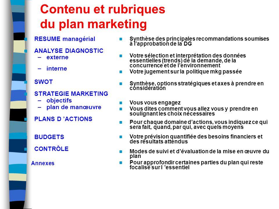 Contenu et rubriques du plan marketing RESUME managérial ANALYSE DIAGNOSTIC –externe –interne SWOT STRATEGIE MARKETING –objectifs –plan de manœuvre PL