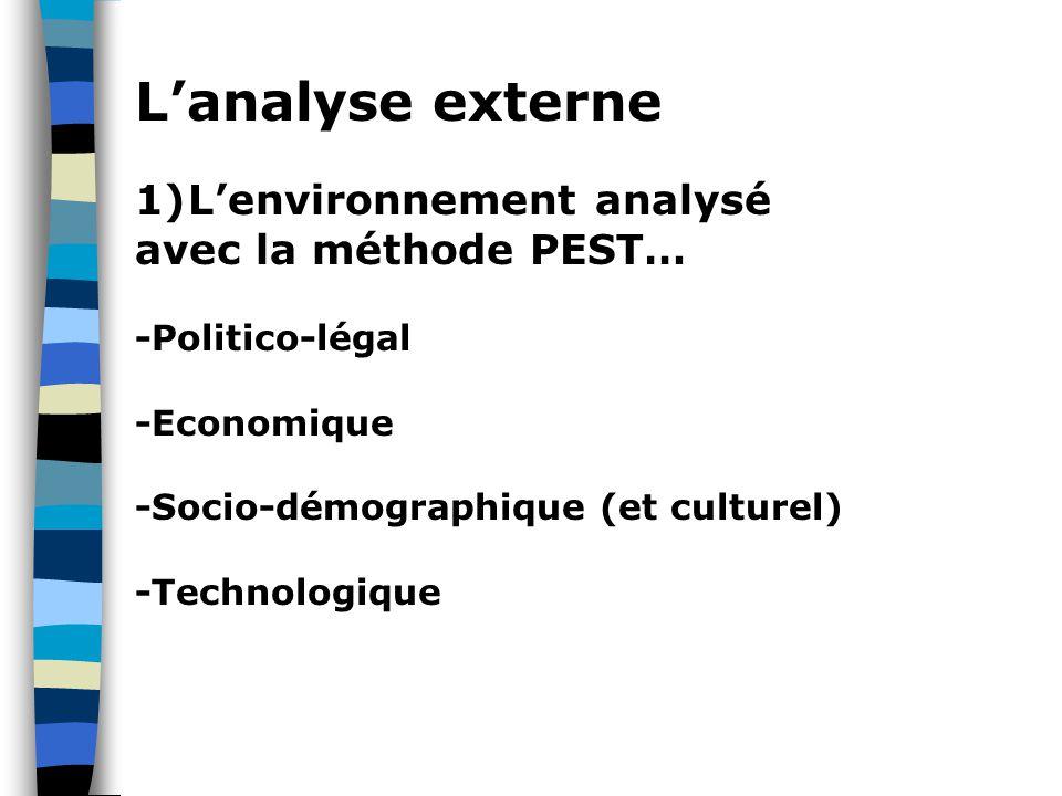 L'analyse externe 1)L'environnement analysé avec la méthode PEST… -Politico-légal -Economique -Socio-démographique (et culturel) -Technologique