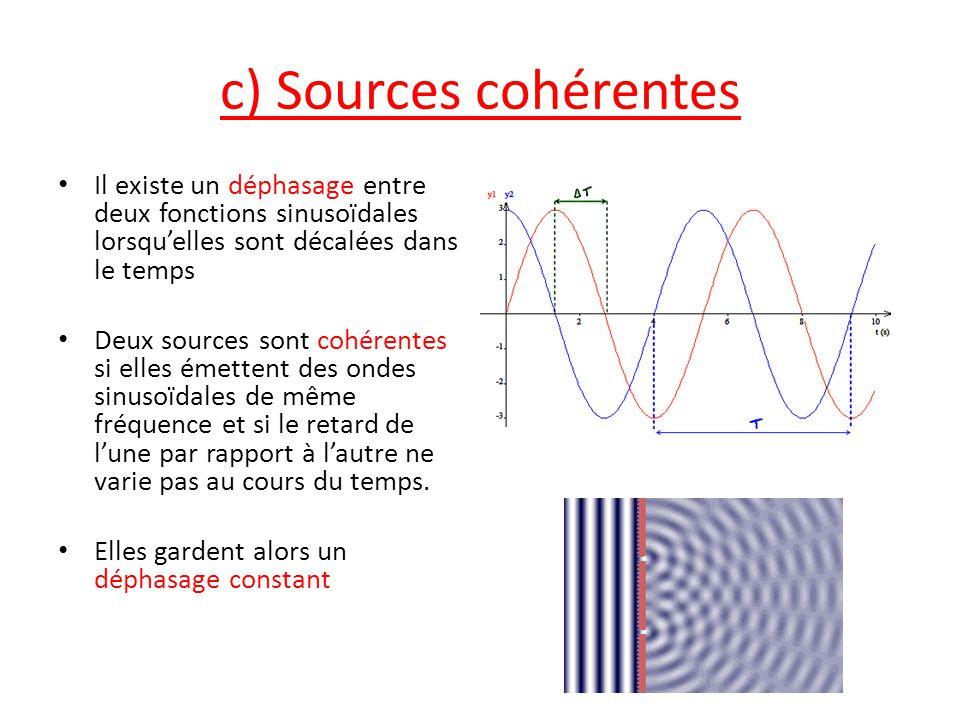c) Sources cohérentes Il existe un déphasage entre deux fonctions sinusoïdales lorsqu'elles sont décalées dans le temps Deux sources sont cohérentes s