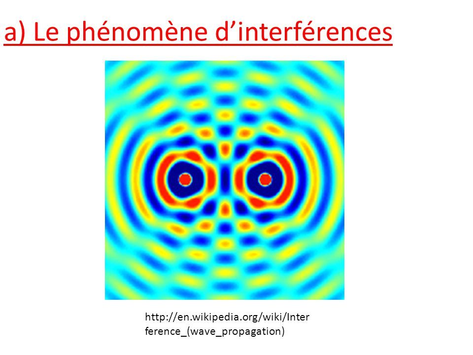 a) Le phénomène d'interférences http://en.wikipedia.org/wiki/Inter ference_(wave_propagation)