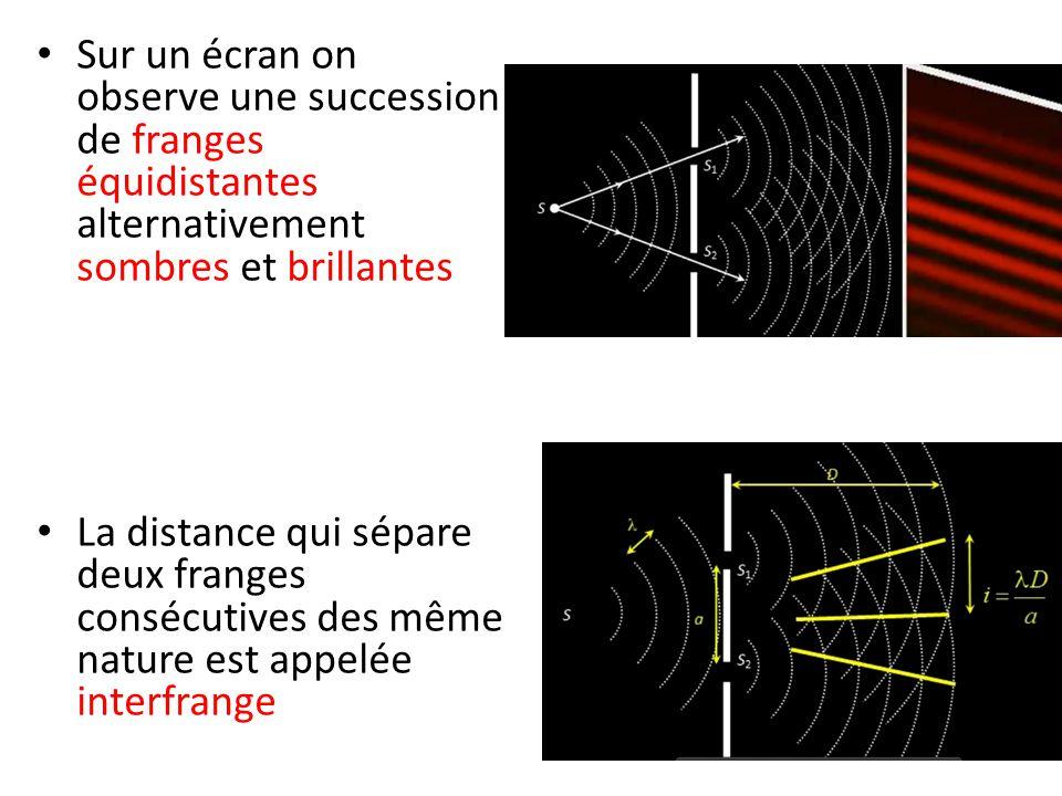 Sur un écran on observe une succession de franges équidistantes alternativement sombres et brillantes La distance qui sépare deux franges consécutives