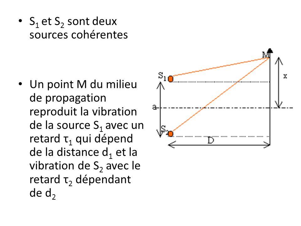S 1 et S 2 sont deux sources cohérentes Un point M du milieu de propagation reproduit la vibration de la source S 1 avec un retard τ 1 qui dépend de l