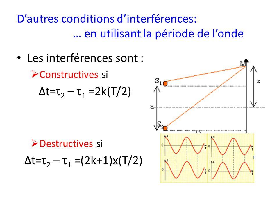 D'autres conditions d'interférences: … en utilisant la période de l'onde Les interférences sont :  Constructives si Δt=τ 2 – τ 1 =2k(T/2)  Destructi