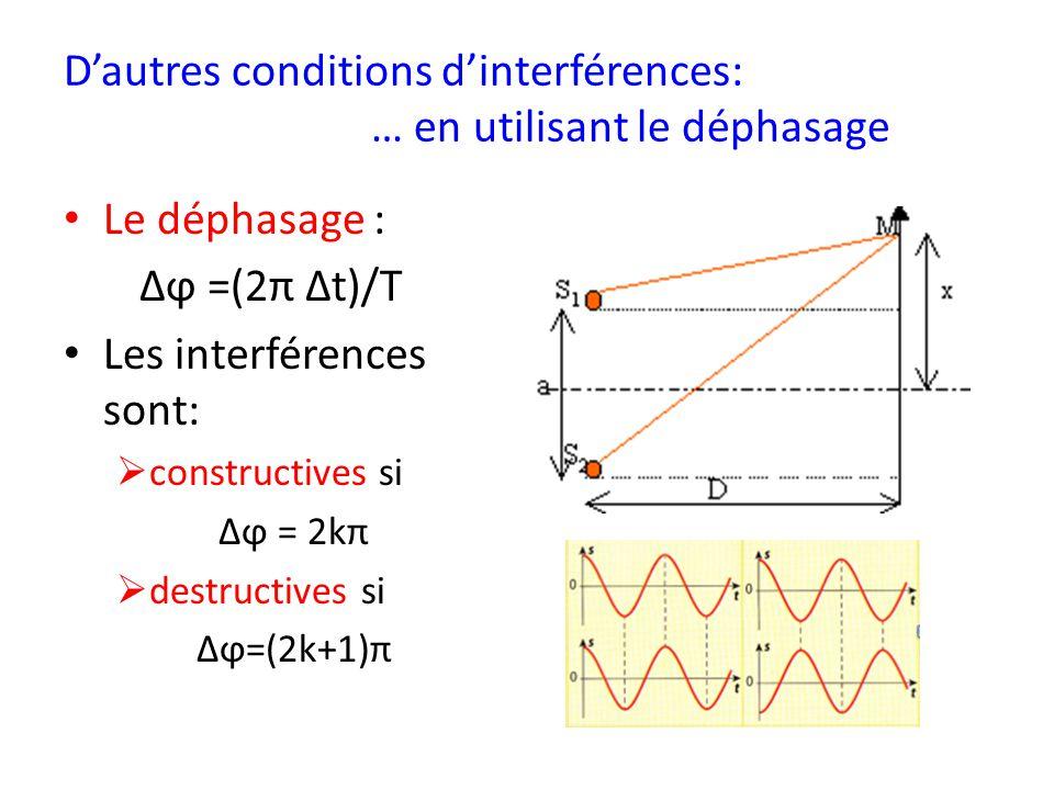 D'autres conditions d'interférences: … en utilisant le déphasage Le déphasage : Δϕ =(2π Δt)/T Les interférences sont:  constructives si Δϕ = 2kπ  de