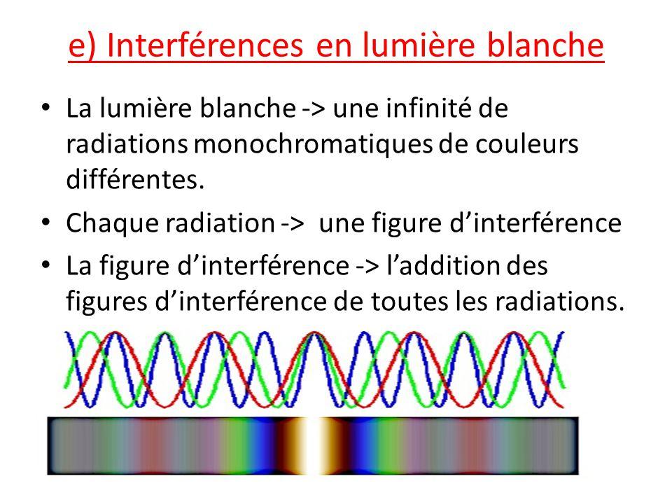 e) Interférences en lumière blanche La lumière blanche -> une infinité de radiations monochromatiques de couleurs différentes. Chaque radiation -> une